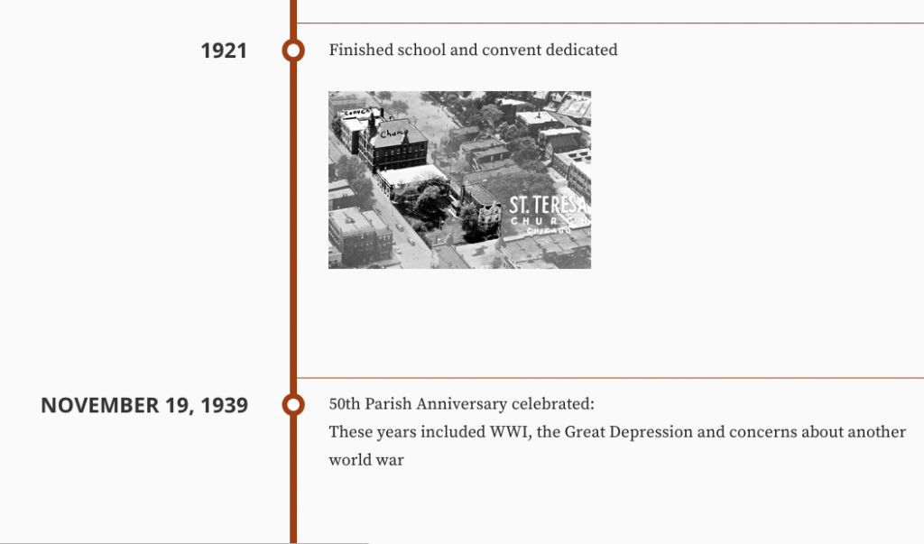 St Teresa Parish history timeline